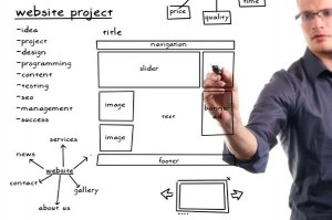 websiteDevelopment