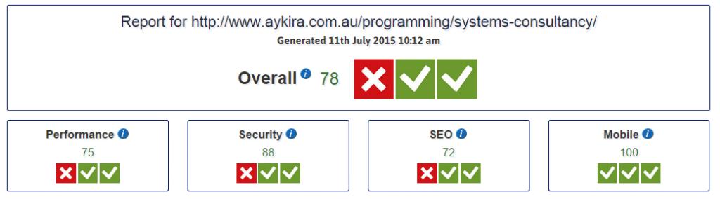 header of a website analysis report